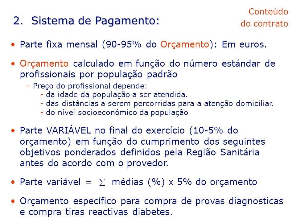 Parte fixa mensal (90-95% do Orçamento): Em euros.