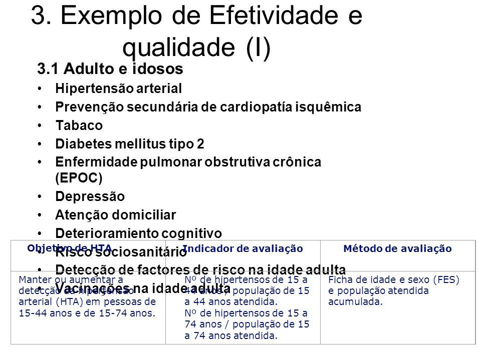 3. Exemplo de Efetividade e qualidade (I) 3.1 Adulto e idosos Hipertensão arterial Prevenção secundária de cardiopatía isquêmica Tabaco Diabetes melli