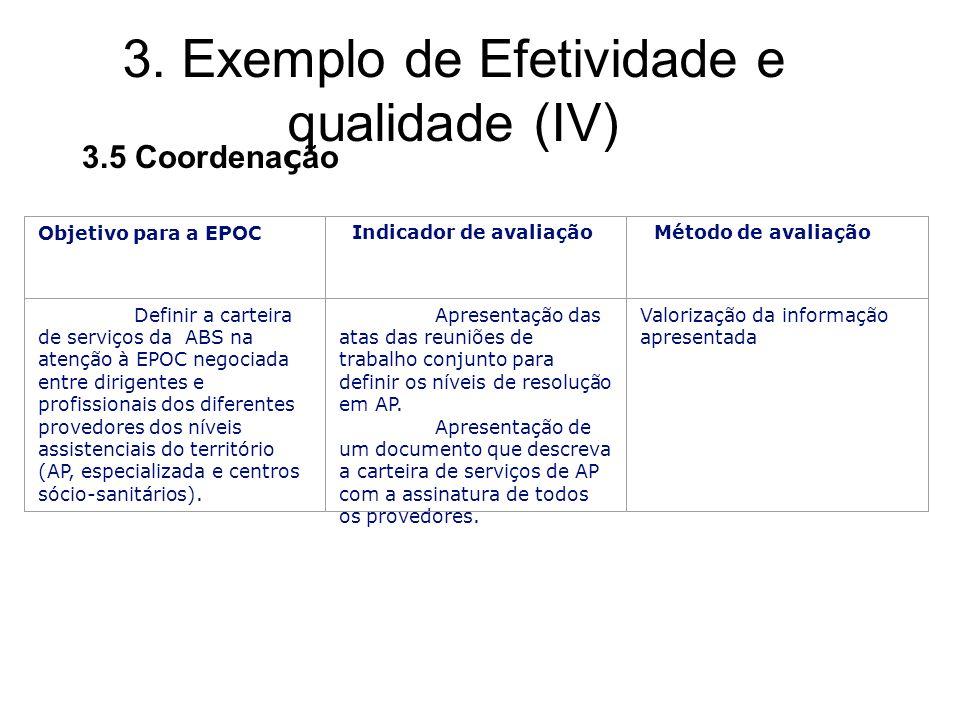 3.5 Coordena ç ão Objetivo para a EPOC Indicador de avaliaçãoMétodo de avaliação Definir a carteira de serviços da ABS na atenção à EPOC negociada entre dirigentes e profissionais dos diferentes provedores dos níveis assistenciais do território (AP, especializada e centros sócio-sanitários).