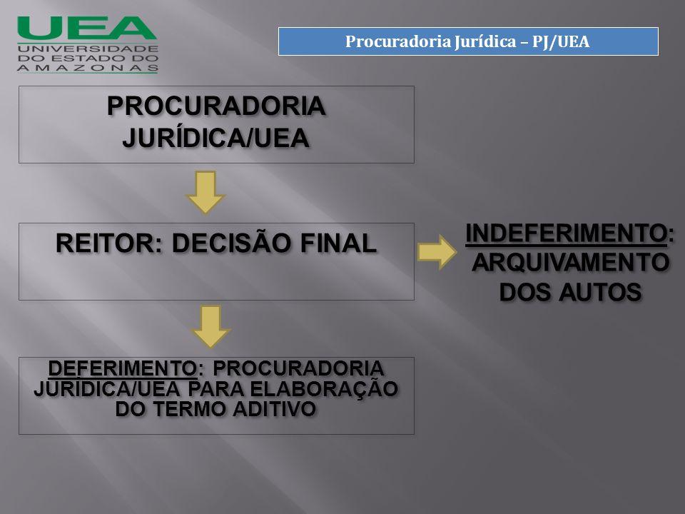 Procuradoria Jurídica – PJ/UEA PROCURADORIA JURÍDICA/UEA REITOR: DECISÃO FINAL DEFERIMENTO: PROCURADORIA JURÍDICA/UEA PARA ELABORAÇÃO DO TERMO ADITIVO INDEFERIMENTO: ARQUIVAMENTO DOS AUTOS