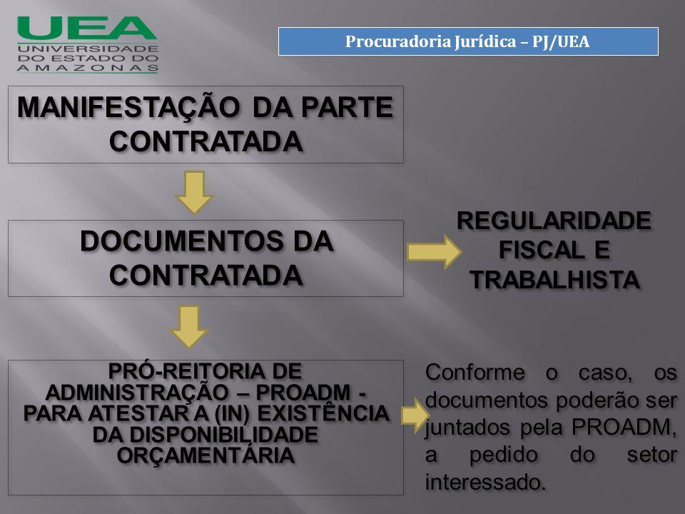 MANIFESTAÇÃO DA PARTE CONTRATADA Procuradoria Jurídica – PJ/UEA DOCUMENTOS DA CONTRATADA REGULARIDADE FISCAL E TRABALHISTA PRÓ-REITORIA DE ADMINISTRAÇÃO – PROADM - PARA ATESTAR A (IN) EXISTÊNCIA DA DISPONIBILIDADE ORÇAMENTÁRIA Conforme o caso, os documentos poderão ser juntados pela PROADM, a pedido do setor interessado.