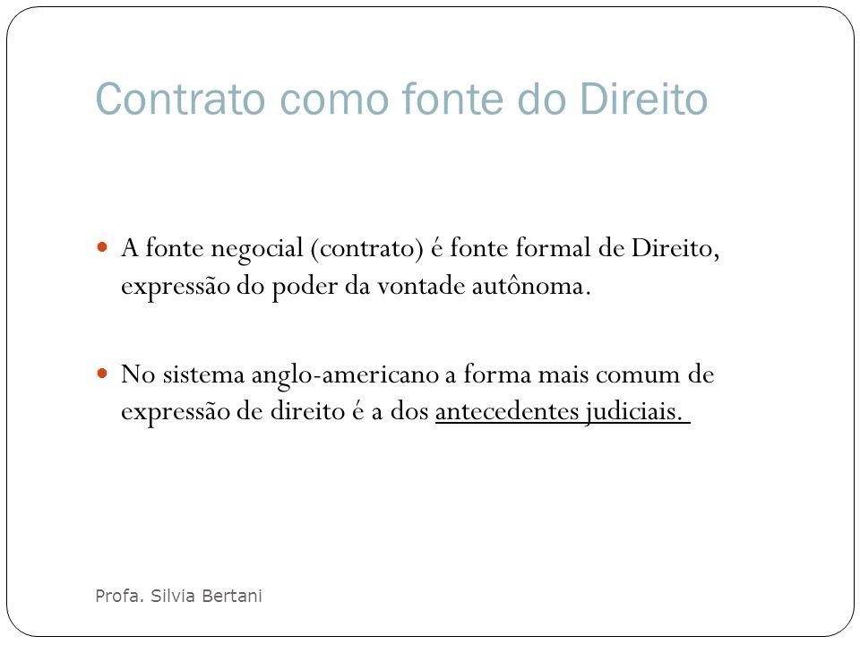 Contrato como fonte do Direito Profa. Silvia Bertani A fonte negocial (contrato) é fonte formal de Direito, expressão do poder da vontade autônoma. No