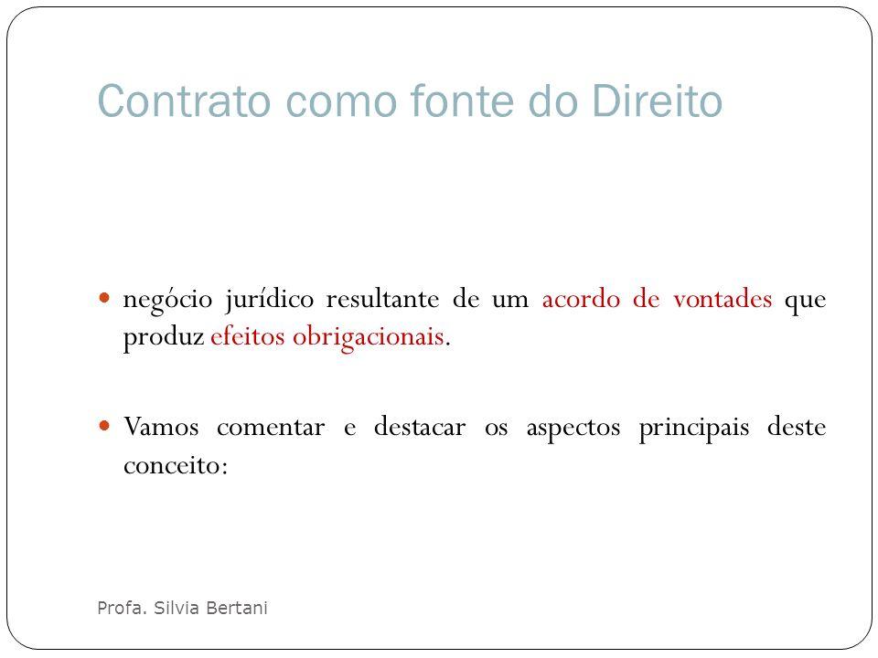 Contrato como fonte do Direito Profa. Silvia Bertani negócio jurídico resultante de um acordo de vontades que produz efeitos obrigacionais. Vamos come
