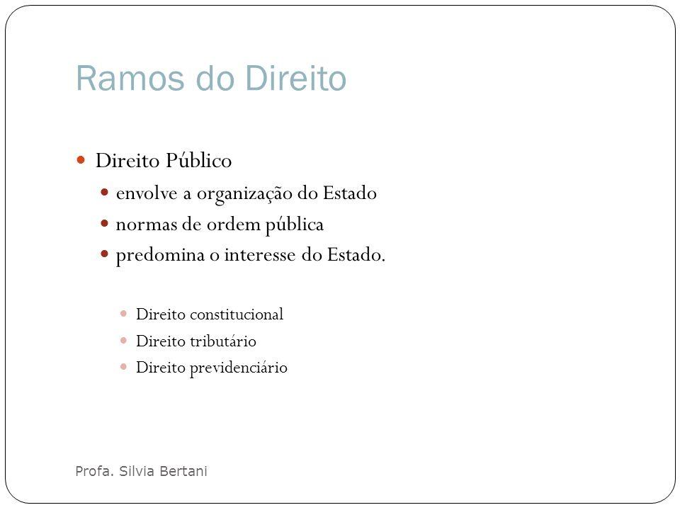 Ramos do Direito Profa. Silvia Bertani Direito Público envolve a organização do Estado normas de ordem pública predomina o interesse do Estado. Direit