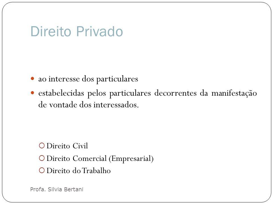 Direito Privado Profa. Silvia Bertani ao interesse dos particulares estabelecidas pelos particulares decorrentes da manifestação de vontade dos intere