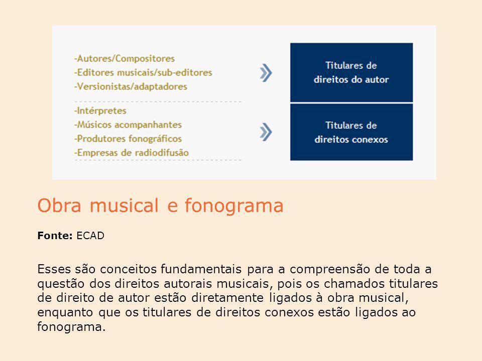 Obra musical e fonograma Fonte: ECAD Esses são conceitos fundamentais para a compreensão de toda a questão dos direitos autorais musicais, pois os cha