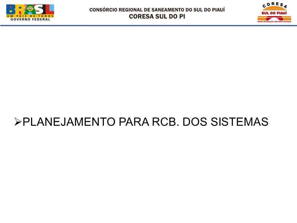 PLANEJAMENTO PARA RCB. DOS SISTEMAS