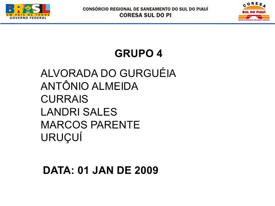 ALVORADA DO GURGUÉIA ANTÔNIO ALMEIDA CURRAIS LANDRI SALES MARCOS PARENTE URUÇUÍ GRUPO 4 DATA: 01 JAN DE 2009