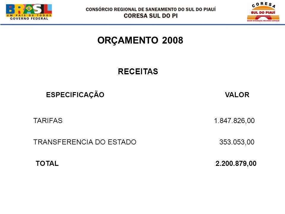 ORÇAMENTO 2008 ESPECIFICAÇÃO VALOR TARIFAS 1.847.826,00 TRANSFERENCIA DO ESTADO 353.053,00 TOTAL 2.200.879,00 RECEITAS