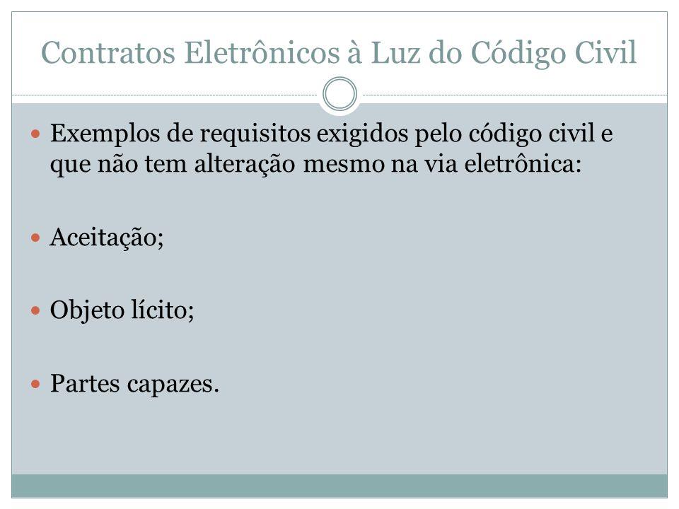 Contratos Eletrônicos à Luz do Código Civil Exemplos de requisitos exigidos pelo código civil e que não tem alteração mesmo na via eletrônica: Aceitaç