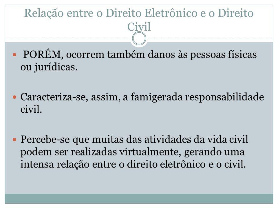 Relação entre o Direito Eletrônico e o Direito Civil PORÉM, ocorrem também danos às pessoas físicas ou jurídicas. Caracteriza-se, assim, a famigerada