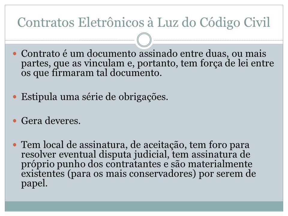 Contratos Eletrônicos à Luz do Código Civil Contrato é um documento assinado entre duas, ou mais partes, que as vinculam e, portanto, tem força de lei