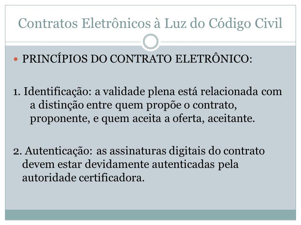 Contratos Eletrônicos à Luz do Código Civil PRINCÍPIOS DO CONTRATO ELETRÔNICO: 1. Identificação: a validade plena está relacionada com a distinção ent