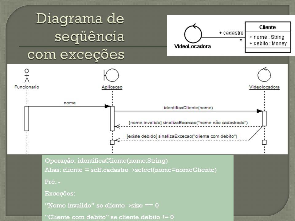 1.Expandir cada caso de uso e fazer o diagrama de seqüência.