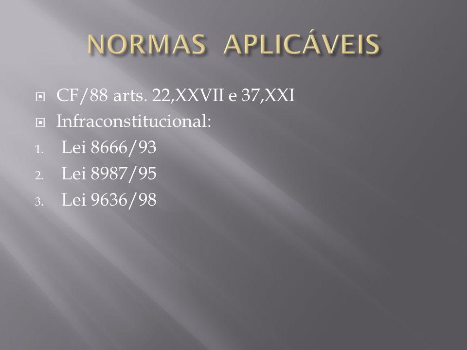 CF/88 arts. 22,XXVII e 37,XXI Infraconstitucional: 1. Lei 8666/93 2. Lei 8987/95 3. Lei 9636/98