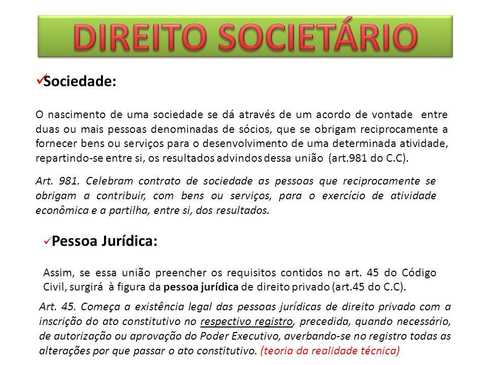Art. 981. Celebram contrato de sociedade as pessoas que reciprocamente se obrigam a contribuir, com bens ou serviços, para o exercício de atividade ec