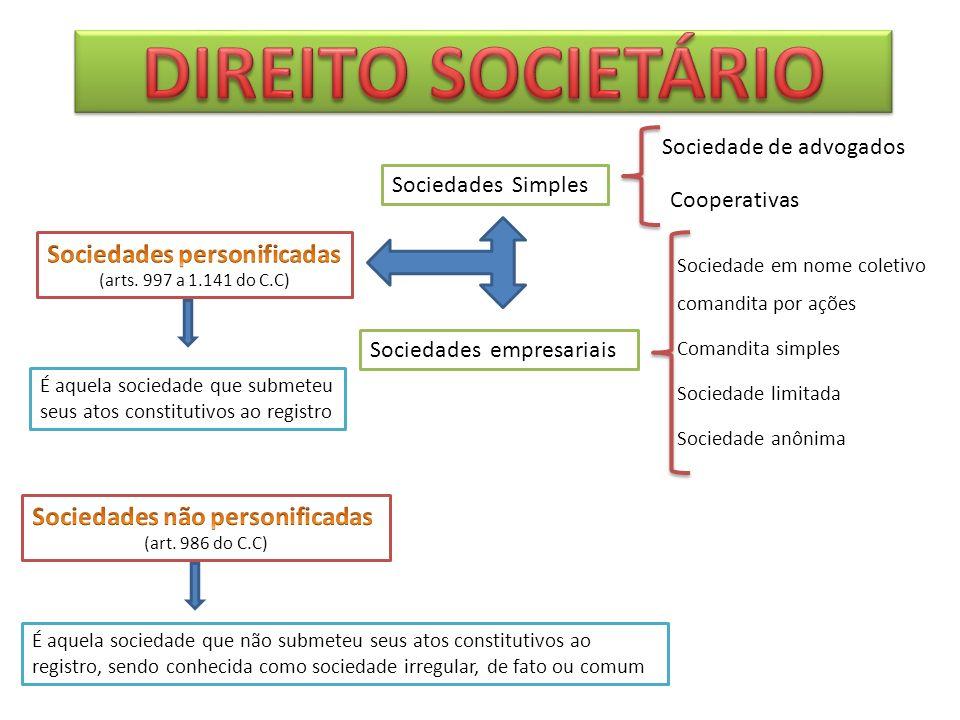 É aquela sociedade que submeteu seus atos constitutivos ao registro Sociedades Simples Sociedades empresariais Sociedade de advogados Cooperativas Soc
