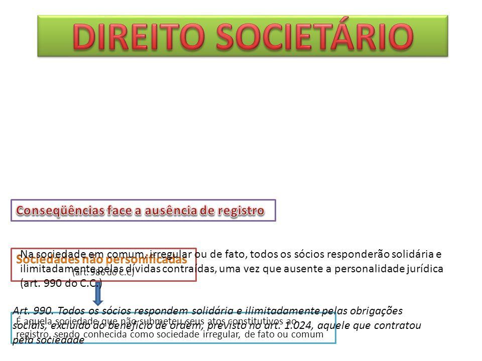Art. 990. Todos os sócios respondem solidária e ilimitadamente pelas obrigações sociais, excluído do benefício de ordem, previsto no art. 1.024, aquel
