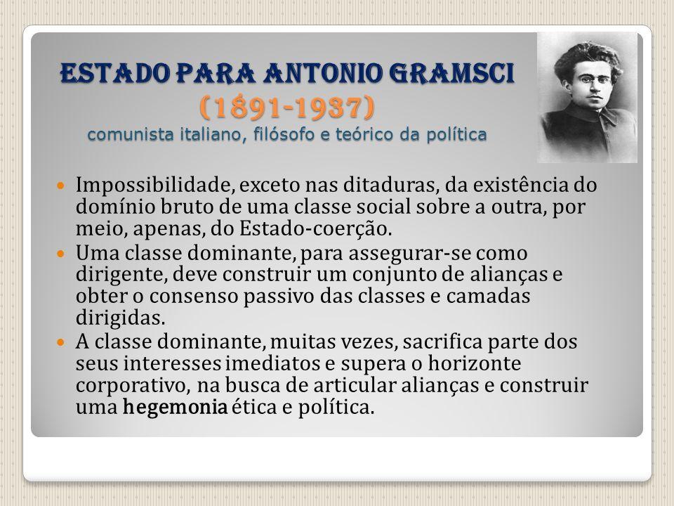 Estado para Antonio Gramsci (1891-1937) comunista italiano, filósofo e teórico da política Impossibilidade, exceto nas ditaduras, da existência do dom