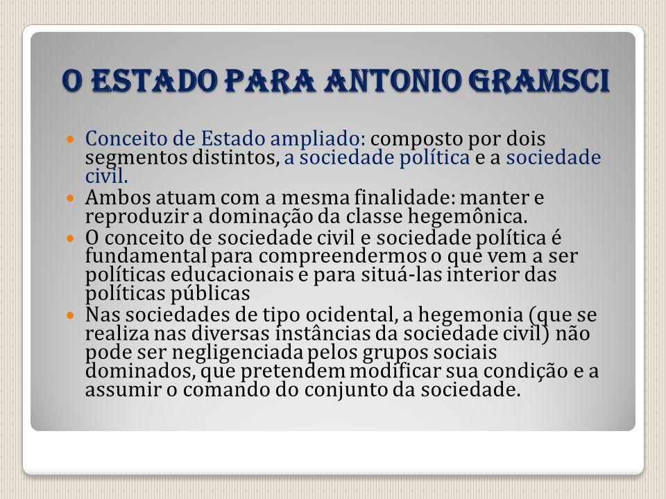O ESTADO Para Antonio Gramsci Conceito de Estado ampliado: composto por dois segmentos distintos, a sociedade política e a sociedade civil. Ambos atua