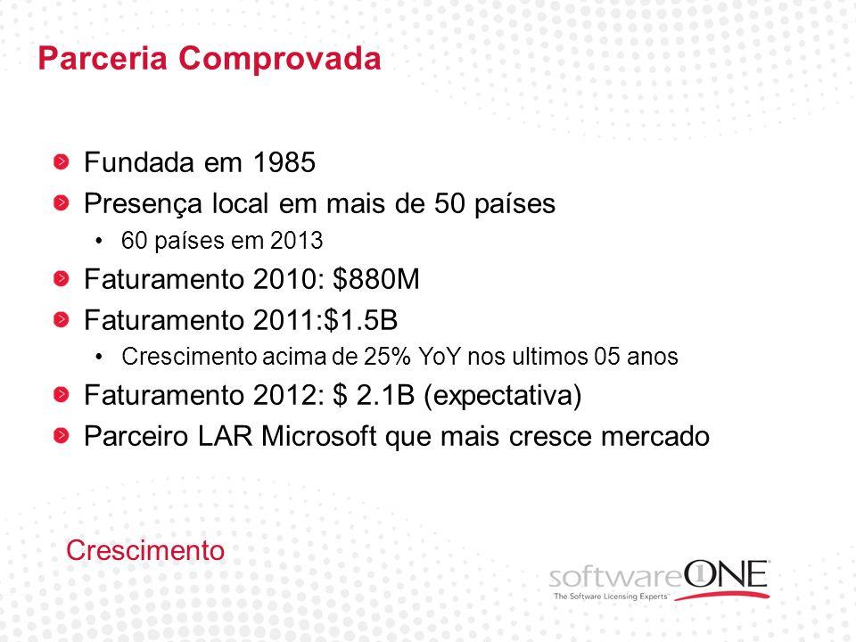 Parceria Comprovada Fundada em 1985 Presença local em mais de 50 países 60 países em 2013 Faturamento 2010: $880M Faturamento 2011:$1.5B Crescimento a