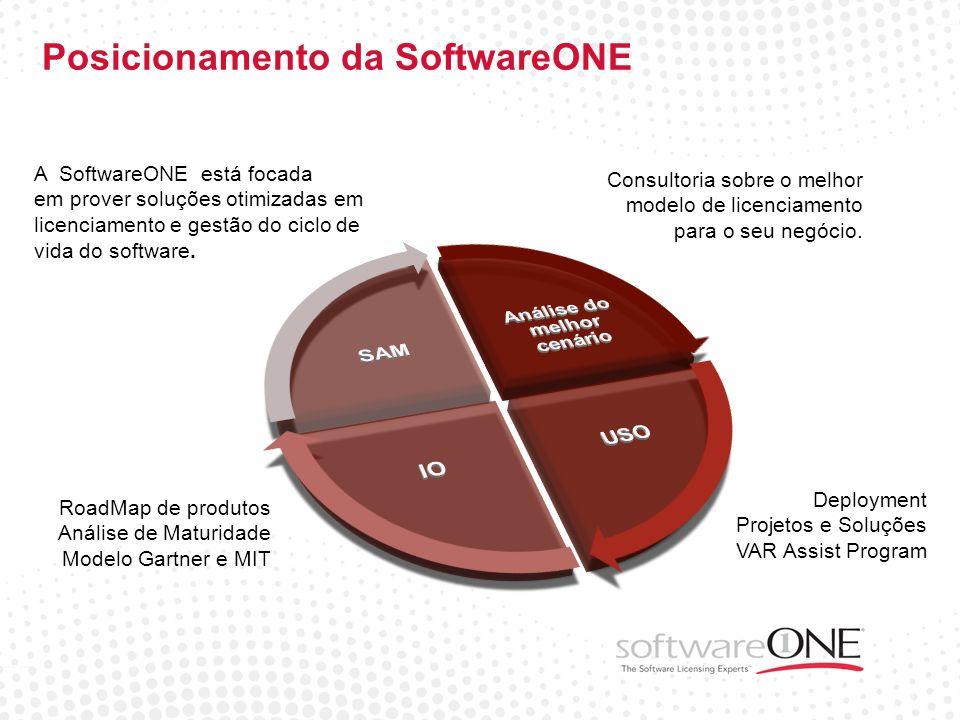 Posicionamento da SoftwareONE A SoftwareONE está focada em prover soluções otimizadas em licenciamento e gestão do ciclo de vida do software. Consulto