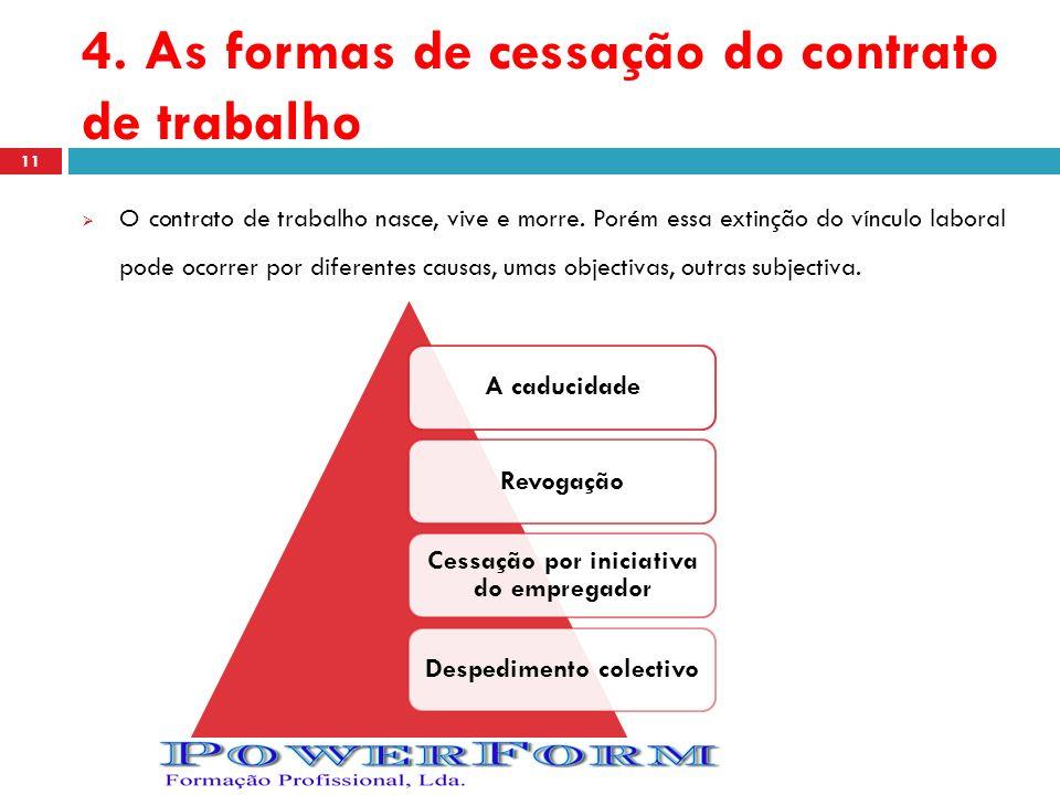 4. As formas de cessação do contrato de trabalho O contrato de trabalho nasce, vive e morre. Porém essa extinção do vínculo laboral pode ocorrer por d