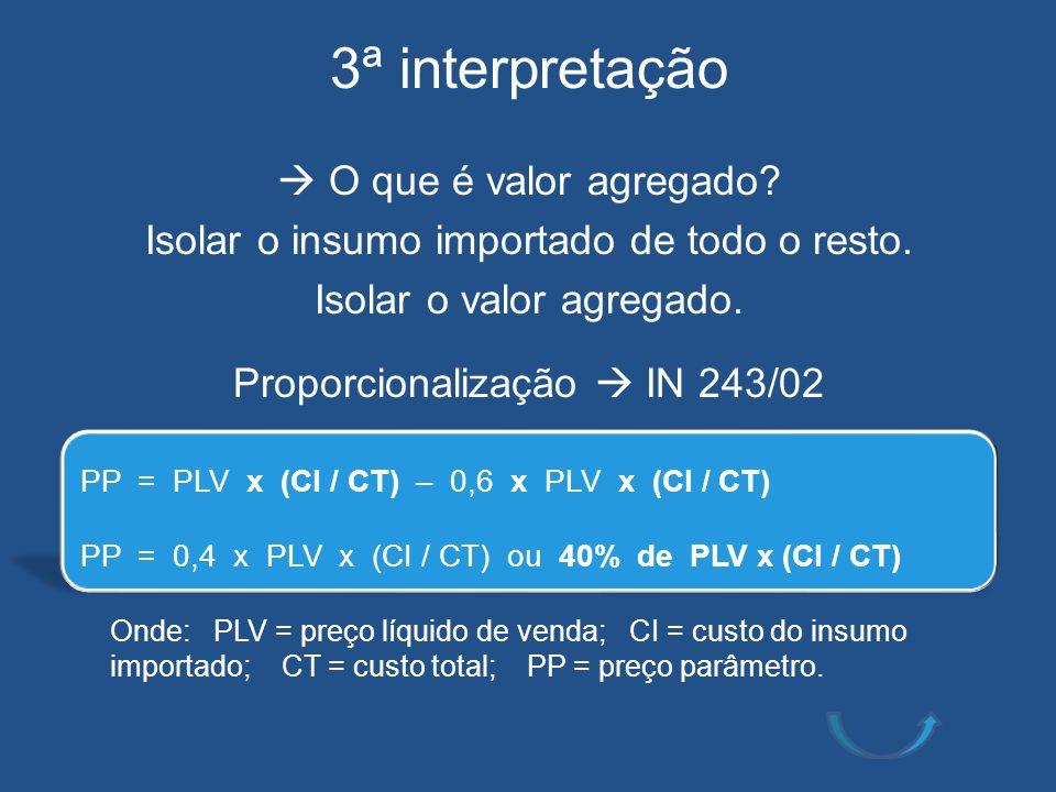 3ª interpretação O que é valor agregado? Isolar o insumo importado de todo o resto. Isolar o valor agregado. Proporcionalização IN 243/02 Onde: PLV =