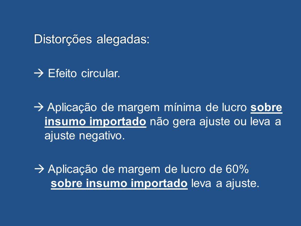 Distorções alegadas :Distorções alegadas: Efeito circular. Aplicação de margem mínima de lucro sobre insumo importado não gera ajuste ou leva a ajuste