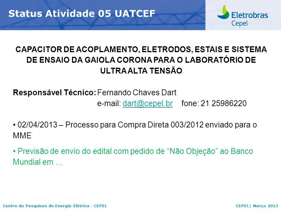 Centro de Pesquisas de Energia Elétrica - CEPELCEPEL| Março 2013 Status Atividade 05 UATCEF CAPACITOR DE ACOPLAMENTO, ELETRODOS, ESTAIS E SISTEMA DE ENSAIO DA GAIOLA CORONA PARA O LABORATÓRIO DE ULTRA ALTA TENSÃO Responsável Técnico:Fernando Chaves Dart e-mail: dart@cepel.brfone: 21 25986220dart@cepel.br 02/04/2013 – Processo para Compra Direta 003/2012 enviado para o MME Previsão de envio do edital com pedido de Não Objeção ao Banco Mundial em...