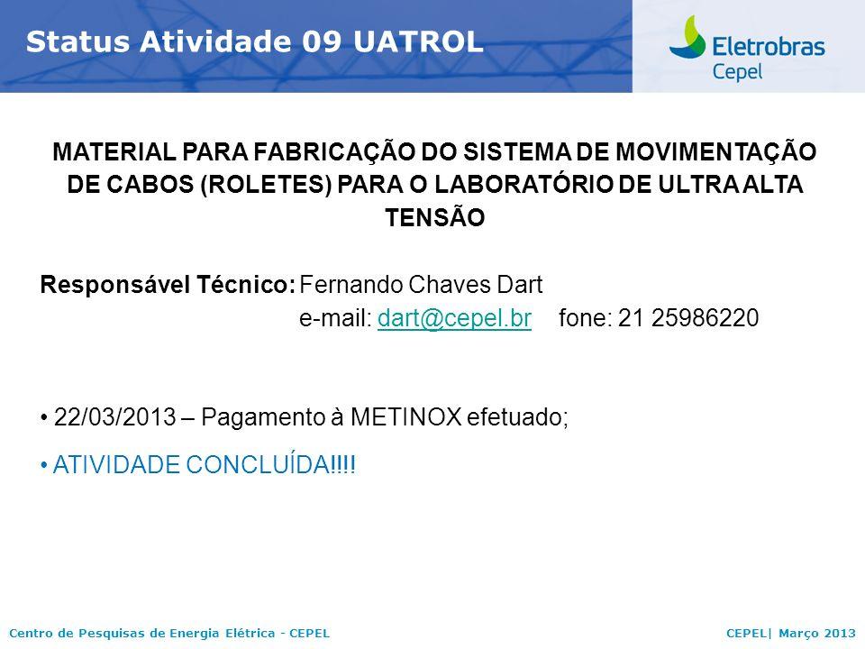 Centro de Pesquisas de Energia Elétrica - CEPELCEPEL| Março 2013 Status Atividade 09 UATROL MATERIAL PARA FABRICAÇÃO DO SISTEMA DE MOVIMENTAÇÃO DE CABOS (ROLETES) PARA O LABORATÓRIO DE ULTRA ALTA TENSÃO Responsável Técnico:Fernando Chaves Dart e-mail: dart@cepel.brfone: 21 25986220dart@cepel.br 22/03/2013 – Pagamento à METINOX efetuado; ATIVIDADE CONCLUÍDA!!!!
