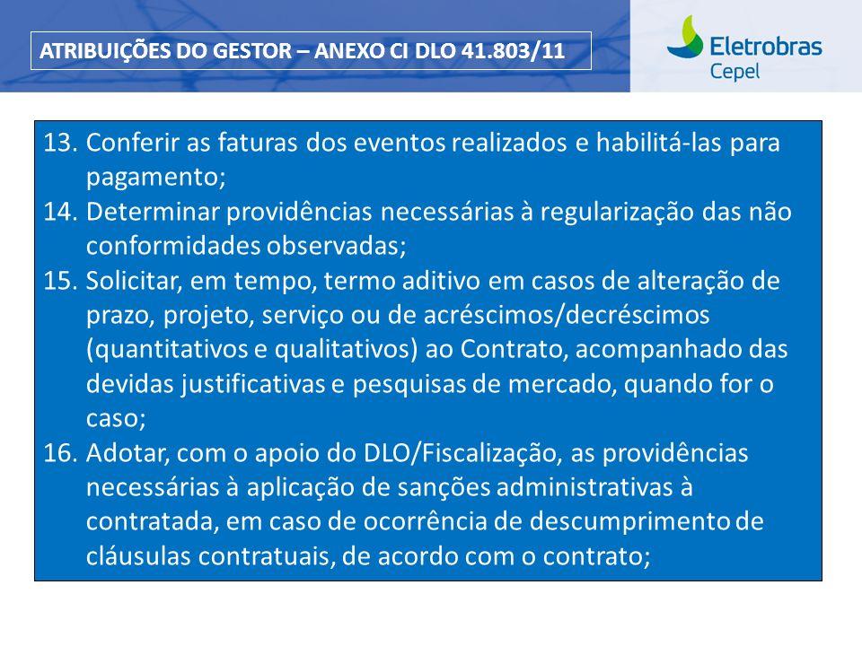 Centro de Pesquisas de Energia Elétrica - CEPELCEPEL| Março 2013 13.Conferir as faturas dos eventos realizados e habilitá-las para pagamento; 14.Deter