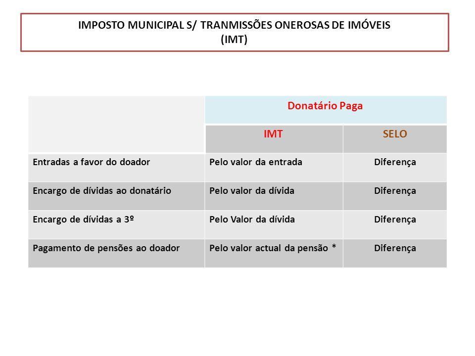 IMPOSTO MUNICIPAL S/ TRANMISSÕES ONEROSAS DE IMÓVEIS (IMT) Donatário Paga IMTSELO Entradas a favor do doadorPelo valor da entradaDiferença Encargo de