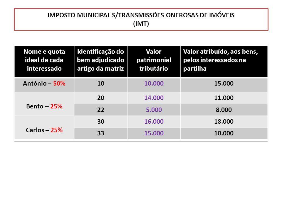 IMPOSTO MUNICIPAL S/TRANSMISSÕES ONEROSAS DE IMÓVEIS (IMT) PARTILHAS (excesso de quota parte de bens imóveis em divisão ou partilhas) artº 2º/5, alíne