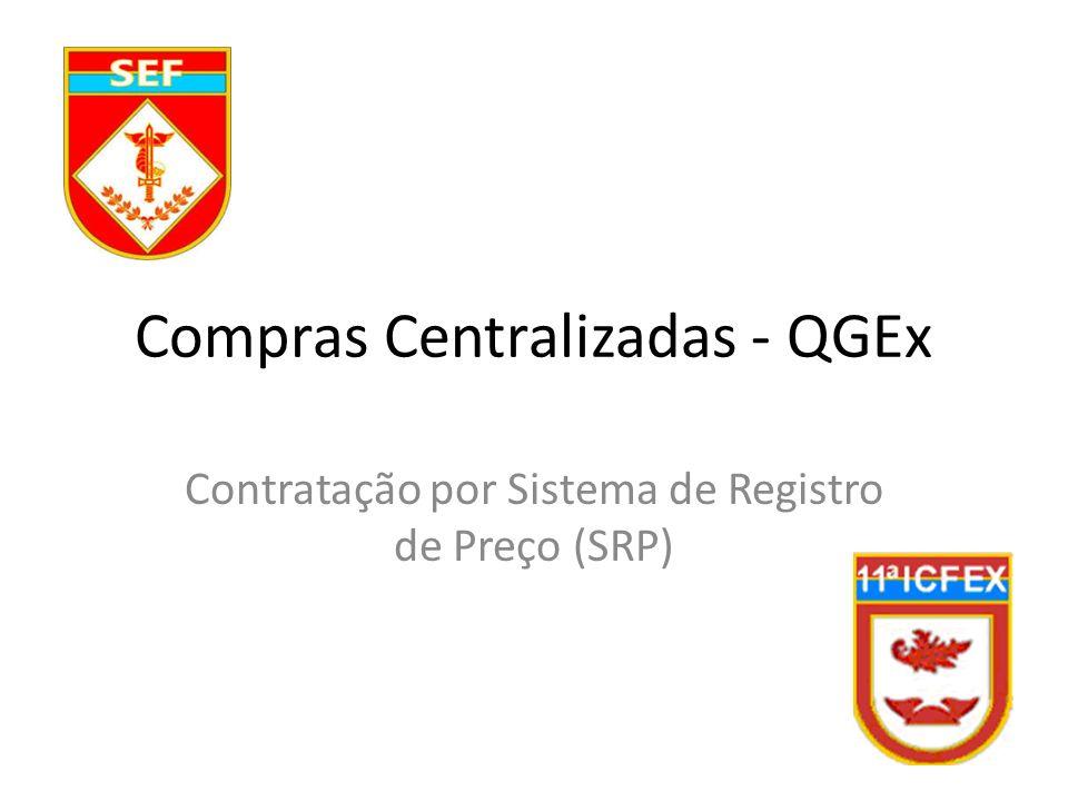 Compras Centralizadas - QGEx Contratação por Sistema de Registro de Preço (SRP)