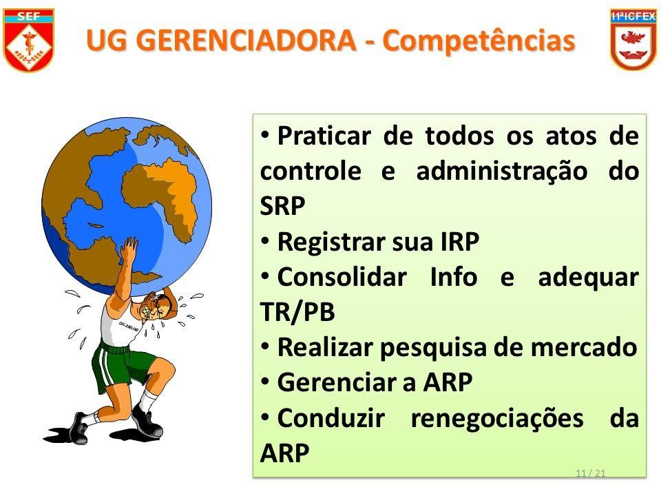 UG GERENCIADORA - Competências Praticar de todos os atos de controle e administração do SRP Registrar sua IRP Consolidar Info e adequar TR/PB Realizar pesquisa de mercado Gerenciar a ARP Conduzir renegociações da ARP Praticar de todos os atos de controle e administração do SRP Registrar sua IRP Consolidar Info e adequar TR/PB Realizar pesquisa de mercado Gerenciar a ARP Conduzir renegociações da ARP 11/ 21