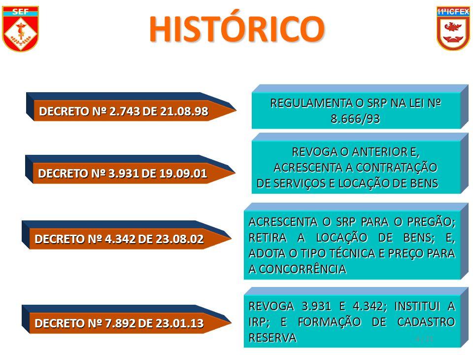 HISTÓRICO DECRETO Nº 2.743 DE 21.08.98 DECRETO Nº 3.931 DE 19.09.01 DECRETO Nº 4.342 DE 23.08.02 REGULAMENTA O SRP NA LEI Nº 8.666/93 REVOGA O ANTERIOR E, ACRESCENTA A CONTRATAÇÃO DE SERVIÇOS E LOCAÇÃO DE BENS ACRESCENTA O SRP PARA O PREGÃO; RETIRA A LOCAÇÃO DE BENS; E, ADOTA O TIPO TÉCNICA E PREÇO PARA A CONCORRÊNCIA DECRETO Nº 7.892 DE 23.01.13 REVOGA 3.931 E 4.342; INSTITUI A IRP; E FORMAÇÃO DE CADASTRO RESERVA 4/ 21