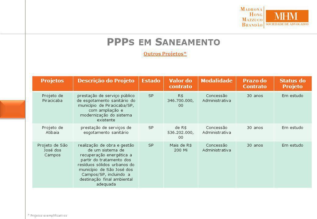 PPP S EM S ANEAMENTO Outros Projetos* ProjetosDescrição do ProjetoEstadoValor do contrato ModalidadePrazo do Contrato Status do Projeto Gestão de resíduos sólidos no Município de Manaus Prestação de serviços de coleta e destinação final de resíduos sólidos, operação encerramento de aterro atual, bem como implantação (e operação) de central de tratamento de resíduos, com recuperação energética AM R$ 6.941.777.110,8 0 Concessão Administrativa 30 anosEm estudo Taboão da Serraprestação do serviço público de limpeza urbana e manejo de resíduos sólidos urbanos, assim como a exploração de atividades que se vinculem à operação ou à infraestrutura do serviço, inclusive aproveitamento energético dos resíduos sólidos SPR$ 866.494.116, 00 Concessão Administrativa 20 anosEm licitação Sistema de Esgotamento Sanitário da Região Metropolitana do Recife e do Município de Goiana.