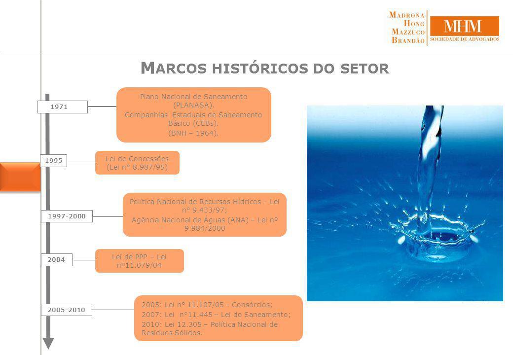 Informações atrativas O Saneamento Básico é um dos serviços que mais contribuem para a melhoria da saúde, qualidade de vida e do meio ambiente; Evolução do fornecimento de água nas regiões do País, no período de 2000-2008 (IBGE): O PORTUNIDADES No Brasil, 81% da população tem acesso à água tratada (7 milhões de brasileiros), 46% usufrui de coleta de esgoto (31 milhões de pessoas sem coleta de esgoto) e somente 38% do esgoto gerado recebe tratamento ; Nas 100 maiores cidades brasileiras, a média de investimento em melhoria do saneamento é de 28% da receita obtida com serviços de saneamento; O Brasil conta com altos índices de perdas de água: 36% em média e 40,5% nas maiores cidades; Dados sobre coleta de lixo com disposição adequada por regiões: Sul: 46,6% Sudeste: 42,5% Centro-Oeste: 44,4% Nordeste: 36,6% Norte: 13,4% SNID 2010 – Min.