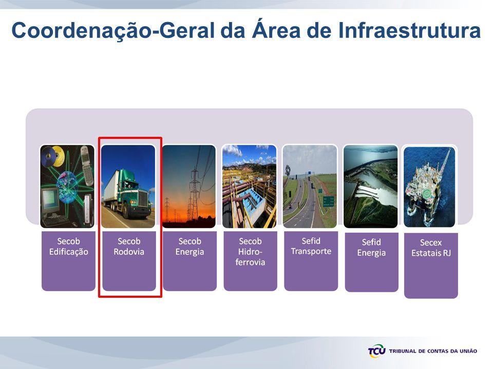 Coordenação-Geral da Área de Infraestrutura