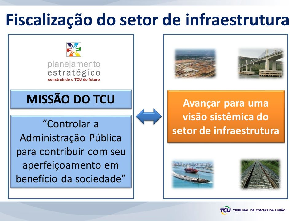 Fiscalização do setor de infraestrutura Avançar para uma visão sistêmica do setor de infraestrutura MISSÃO DO TCU Controlar a Administração Pública para contribuir com seu aperfeiçoamento em benefício da sociedade Controlar a Administração Pública para contribuir com seu aperfeiçoamento em benefício da sociedade