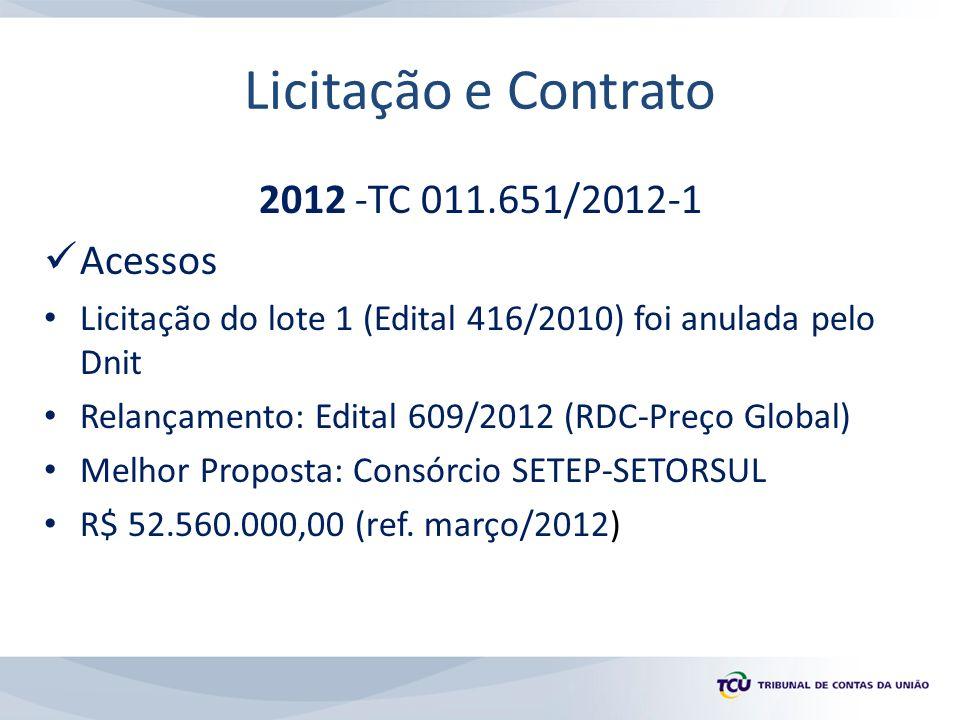 Licitação e Contrato 2012 -TC 011.651/2012-1 Acessos Licitação do lote 1 (Edital 416/2010) foi anulada pelo Dnit Relançamento: Edital 609/2012 (RDC-Pr