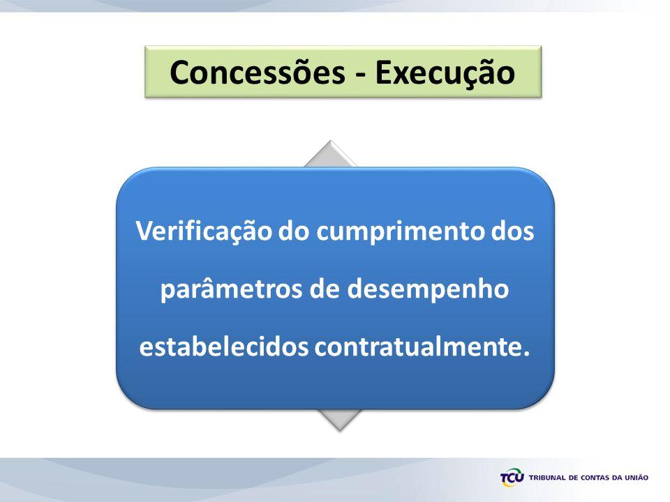 Concessões - Execução Verificação do cumprimento dos parâmetros de desempenho estabelecidos contratualmente. Verificação do cumprimento dos parâmetros
