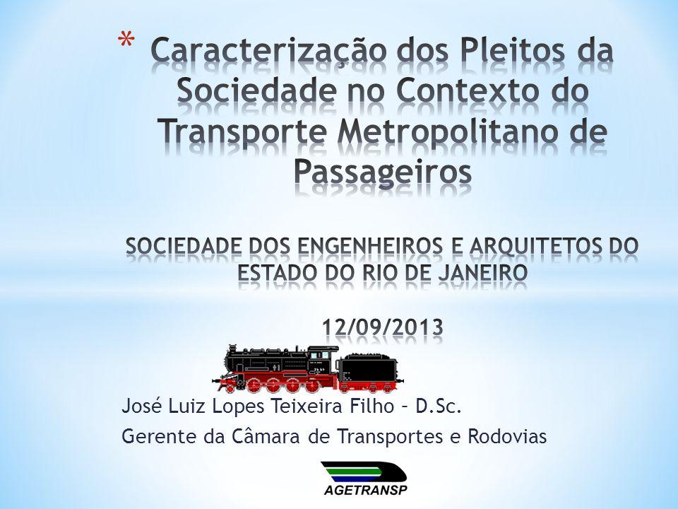 José Luiz Lopes Teixeira Filho – D.Sc. Gerente da Câmara de Transportes e Rodovias