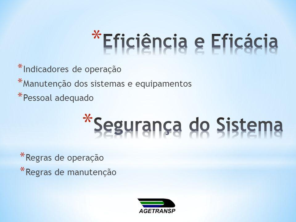 * Indicadores de operação * Manutenção dos sistemas e equipamentos * Pessoal adequado * Regras de operação * Regras de manutenção
