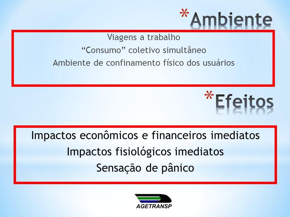 Viagens a trabalho Consumo coletivo simultâneo Ambiente de confinamento físico dos usuários Impactos econômicos e financeiros imediatos Impactos fisio