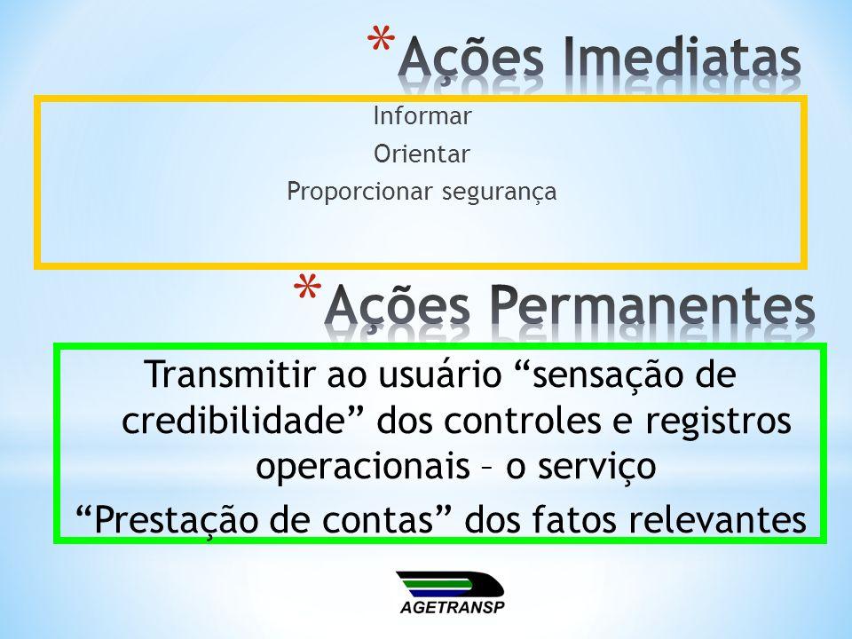 Informar Orientar Proporcionar segurança Transmitir ao usuário sensação de credibilidade dos controles e registros operacionais – o serviço Prestação