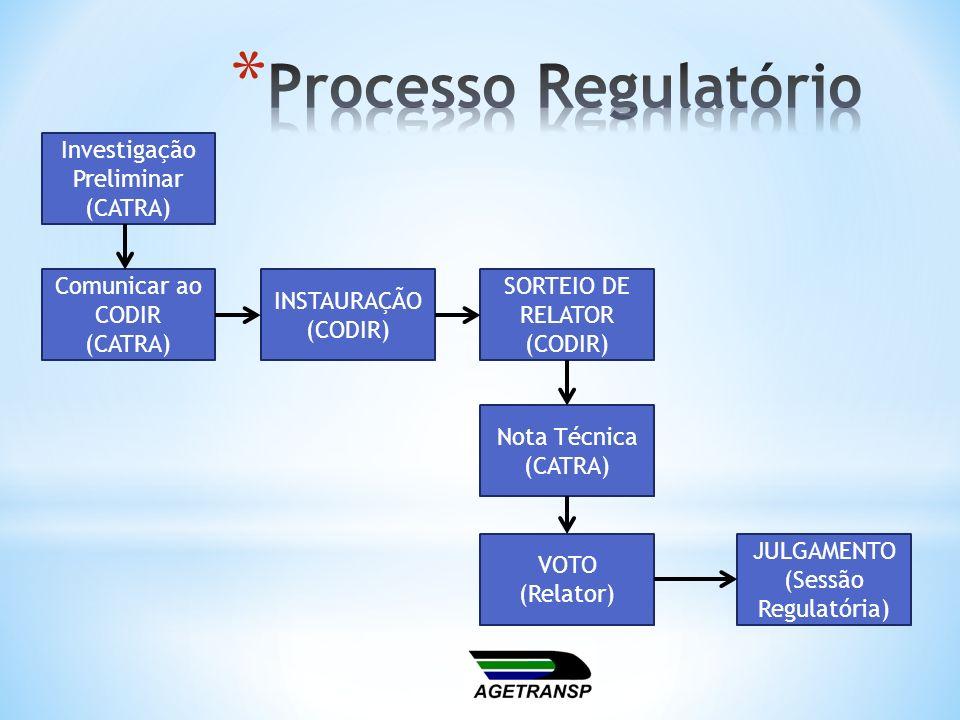 Comunicar ao CODIR (CATRA) INSTAURAÇÃO (CODIR) SORTEIO DE RELATOR (CODIR) Nota Técnica (CATRA) VOTO (Relator) JULGAMENTO (Sessão Regulatória) Investig