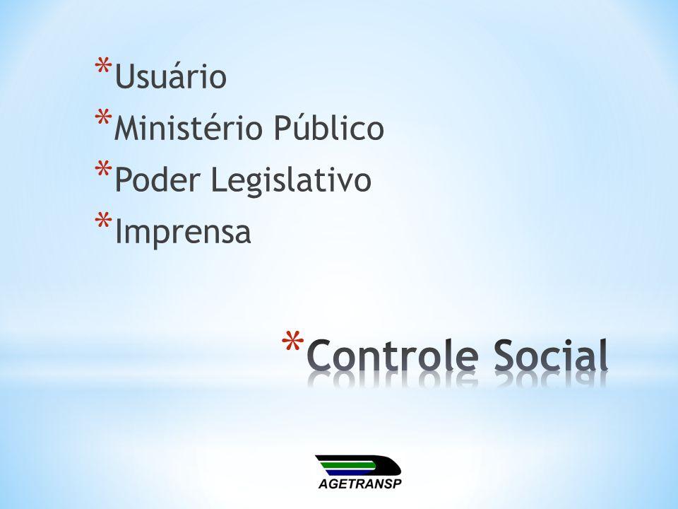 * Usuário * Ministério Público * Poder Legislativo * Imprensa