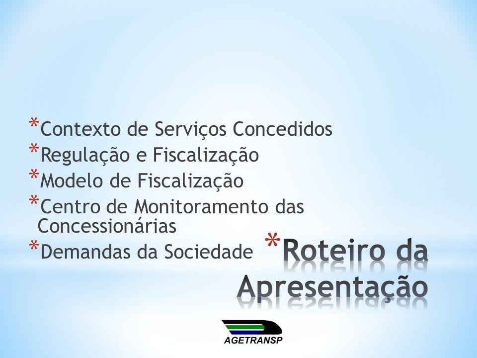 * Contexto de Serviços Concedidos * Regulação e Fiscalização * Modelo de Fiscalização * Centro de Monitoramento das Concessionárias * Demandas da Soci